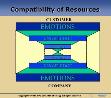 EXCHANGE_Page_09-360x320-04b0731406e825cad10de2c31e66a28a Welcome to PHMC GPE LLC  - Marketing & Corporate Communication Agency - Newark, Broadway, London | ::: PHMC GPE LLC :::: Marketing & Corp. Communication Agency