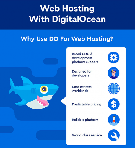 webhostwithDO-457x500 Cloud Hosting Services | ::: PHMC GPE LLC :::: Marketing & Corp. Communication Agency