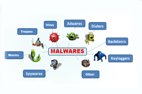 001-Malware-Infection Fix & Repair - Infection Removal | ::: PHMC GPE LLC :::: Marketing & Corp. Communication Agency