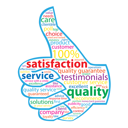 Cust_Satisf Five levels of customer satisfaction | ::: PHMC GPE LLC :::: Marketing & Corp. Communication Agency