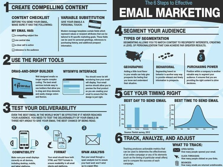 EmailTips Nothing matters more than your email's subject line | ::: PHMC GPE LLC :::: Marketing & Corp. Communication Agency