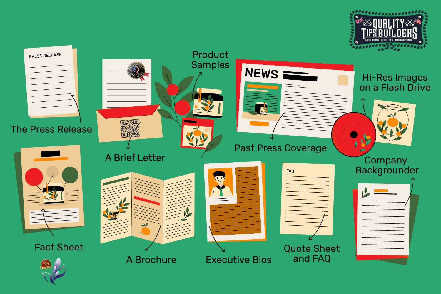 pressKit What is a Press Kit and How to create an efficient one? | ::: PHMC GPE LLC :::: Marketing & Corp. Communication Agency